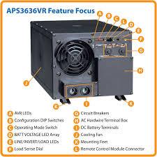 Comprar Tripp-Lite APS INVERSOR 3600WATTS (APS3636) - Especificaciones detalladas